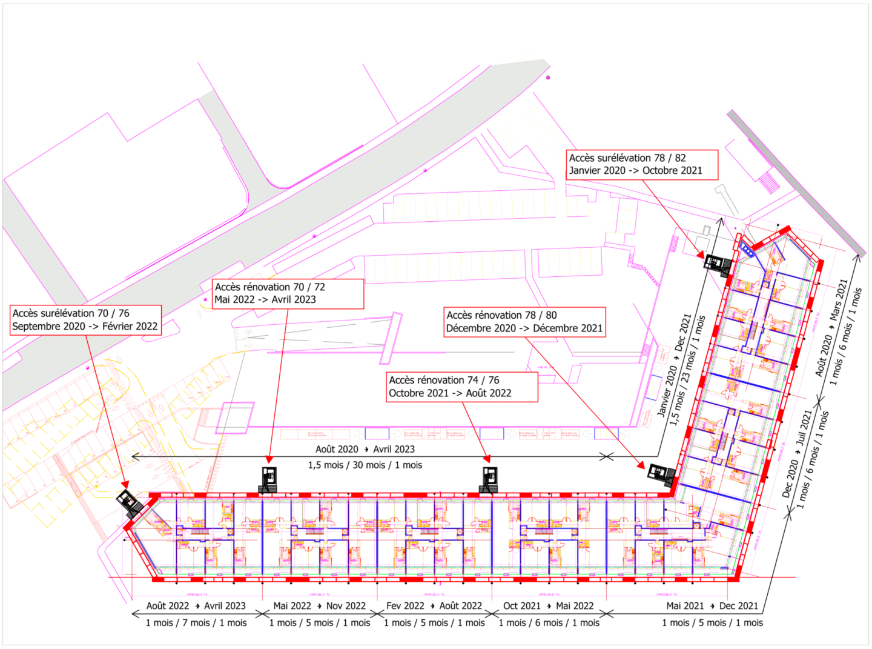 Plan des dates d'échafaudages et de monte-charges de l'immeuble L